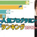 人気プログラミング言語ランキング 2012-2020年の変化と今後のトレンド